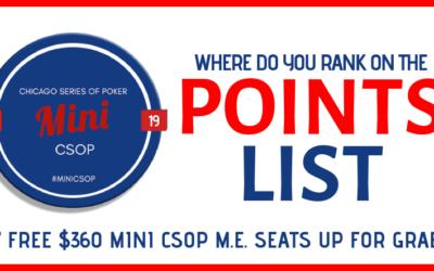 2019 MINI CSOP POINTS LIST