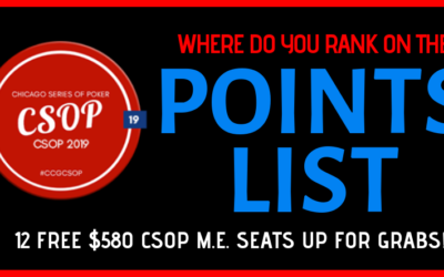 CSOP Points List