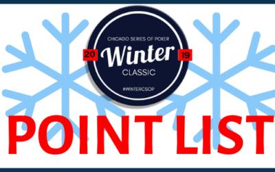 2019 Winter CSOP Points List