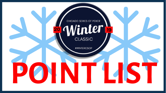 2019 Winter CSOP Points List